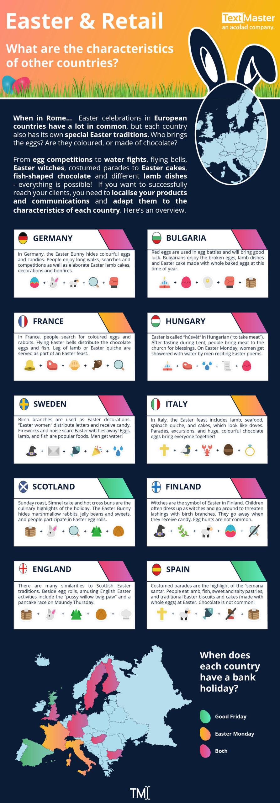 EN-Easter-Infographic-2020