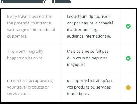 centralise terminology translation